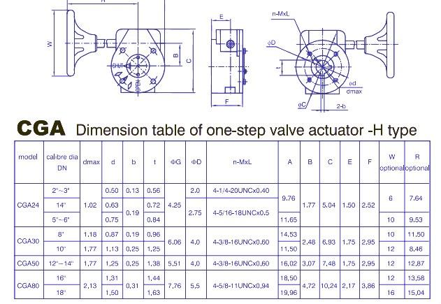 one-step valve actuator-H type-1