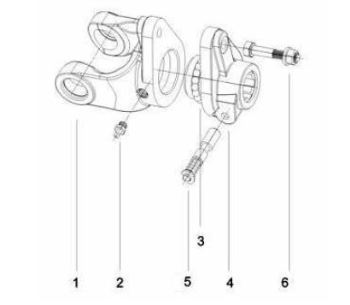 Shear Bolt Torque Limiters