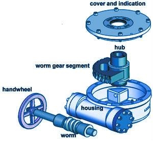 Worm Gear Valve Actuator